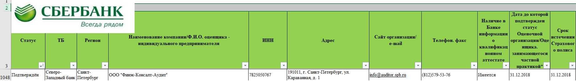 Изображение - Оценка недвижимости для ипотеки сбербанка 2019 список аккредитованных организаций, стоимость sber-list